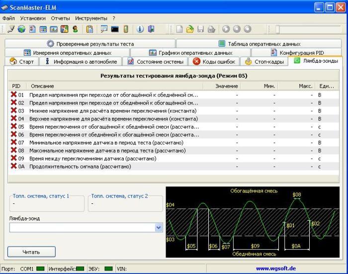 Elm327 obd2 bluetooth scan support all obdii protocols as follows